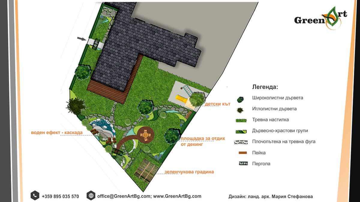проект за озеленяване симеоново