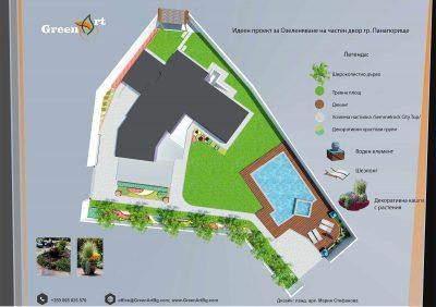 проект за озеленяване панагюрище