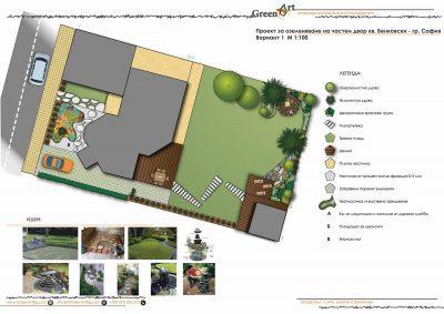 проект озеленяване