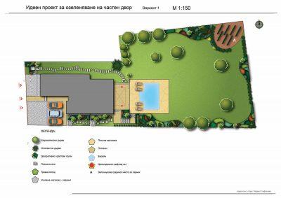 проект за озеленяване на двор